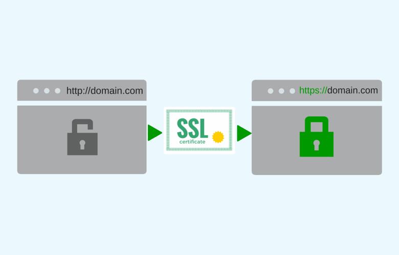 التحويل من HTTP إلى HTTPS