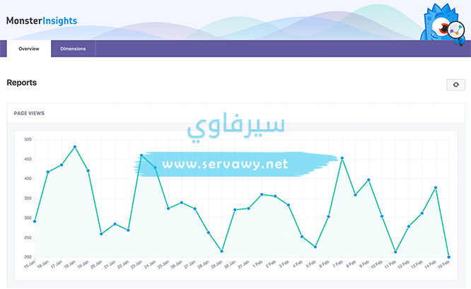 إضافة ووردبريس - Google Analytics for WordPress by MonsterInsights