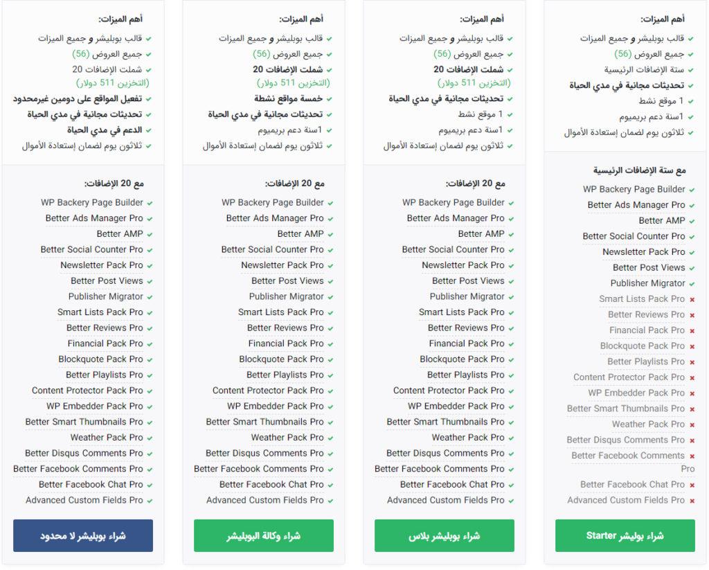 أفضل قوالب ووردبريس عربية مجانية و مدفوعة لعام 2020